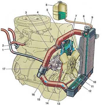 Ремонт двигателя ваз 2101 своими руками