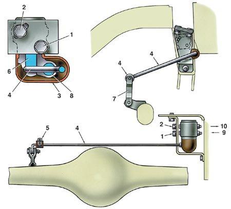 узлов тормозной системы