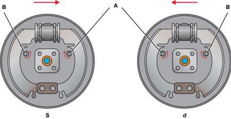 Регулировка стояночного тормоза ваз 2101