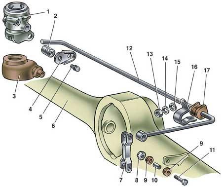 Регулятор давления задних